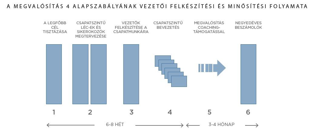 platform bináris opciókhoz